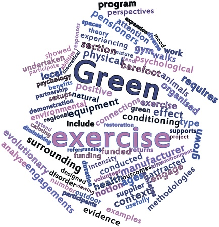 undertaken: Abstract word cloud for Green exercise with related tags and terms