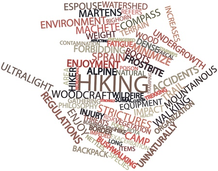inclement weather: Abstract word cloud for Hiking with related tags and terms