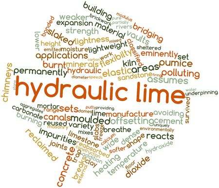 weaker: Abstract word cloud for Hydraulic lime with related tags and terms Stock Photo