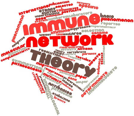 Abstract word cloud for Immune network theory with related tags and terms