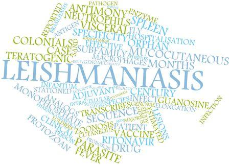 elongacion: Nube palabra abstracta para Leishmaniasis con etiquetas y términos relacionados