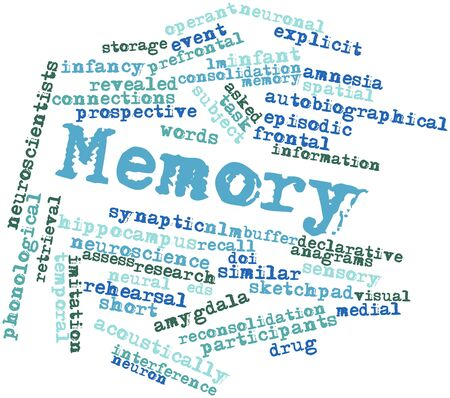 acoustically: Abstract word cloud for Memory with related tags and terms
