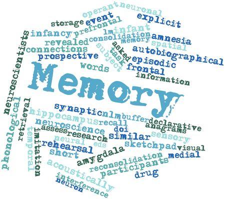 esplicito: Word cloud astratto per memoria con tag correlati e termini