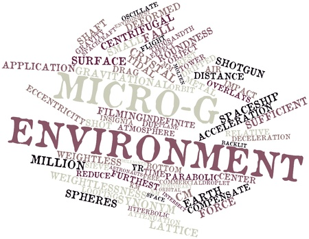 corresponds: Abstract word cloud for Micro-g environment with related tags and terms Stock Photo