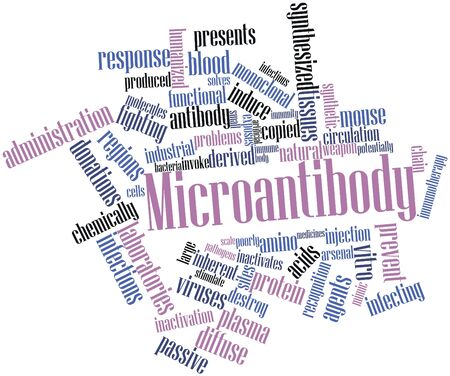 potentially: Abstract word cloud for Microantibody with related tags and terms