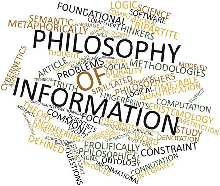 coined: Abstract word cloud for Philosophy of information with related tags and terms