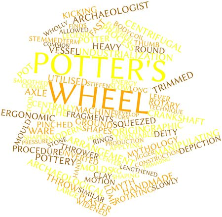 smoothed: Abstract word cloud for Potters wheel with related tags and terms