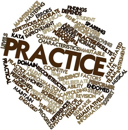 qualitatively: Abstract word cloud for Practice with related tags and terms