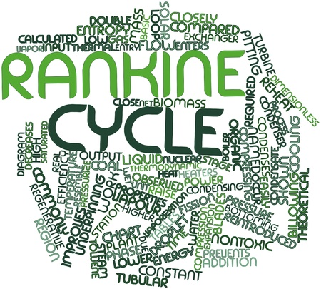 steam output: Abstract word cloud for Rankine cycle with related tags and terms