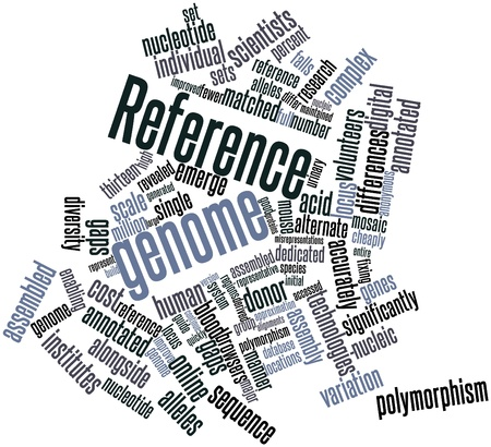alleles: Abstract word cloud for Reference genome with related tags and terms
