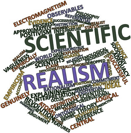 derive: Abstract word cloud for Scientific realism with related tags and terms