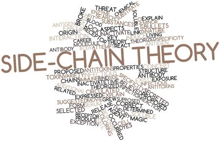 response time: Abstract word cloud for Side-chain theory with related tags and terms Stock Photo