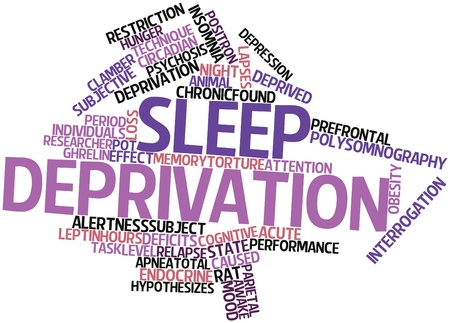 deprivation: Abstract word cloud for Sleep deprivation with related tags and terms Stock Photo