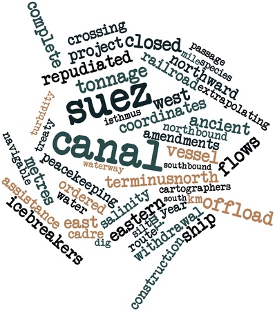 south east: Abstract word cloud for Suez Canal with related tags and terms