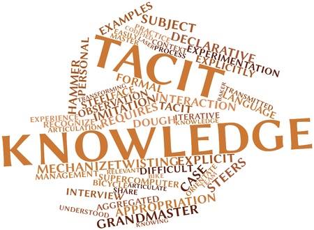declarative: Abstract word cloud for Tacit knowledge with related tags and terms