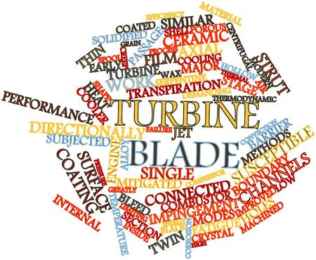 Abstract woordwolk voor Turbine lemmet met gerelateerde tags en voorwaarden