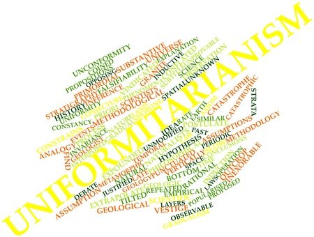 Abstract word cloud for Uniformitarianism with related tags and terms