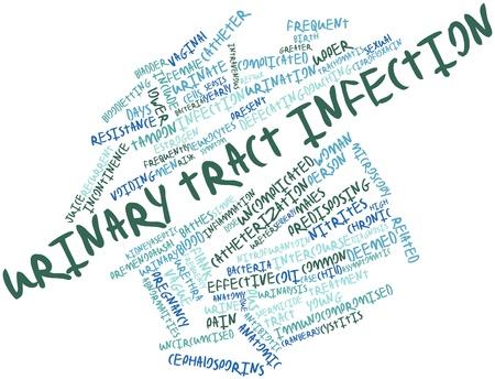 relaciones sexuales: Nube palabra abstracta para la infección del tracto urinario con etiquetas y términos relacionados