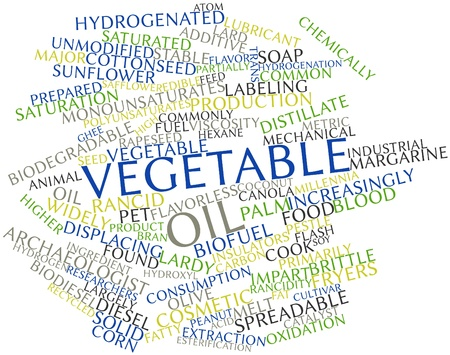 catalyst: Abstract word cloud for Vegetable oil with related tags and terms