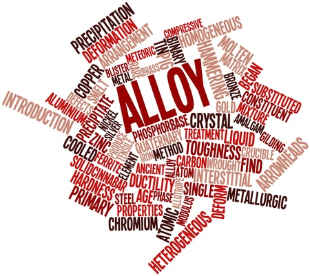 discovered: Abstract word cloud for Alloy with related tags and terms Stock Photo