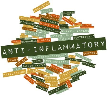 neuronal: Abstract word cloud for Anti-inflammatory with related tags and terms