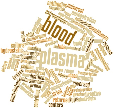approximately: Abstract word cloud for Blood plasma with related tags and terms