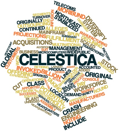 misleading: Abstract word cloud for Celestica with related tags and terms