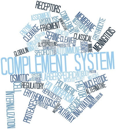 erythematosus: Abstract word cloud for Complement system with related tags and terms