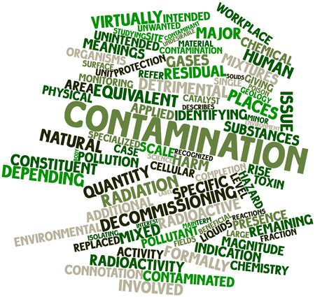 beneficial: Abstract word cloud for Contamination with related tags and terms