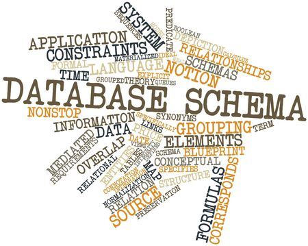 defines: Abstract word cloud for Database schema with related tags and terms