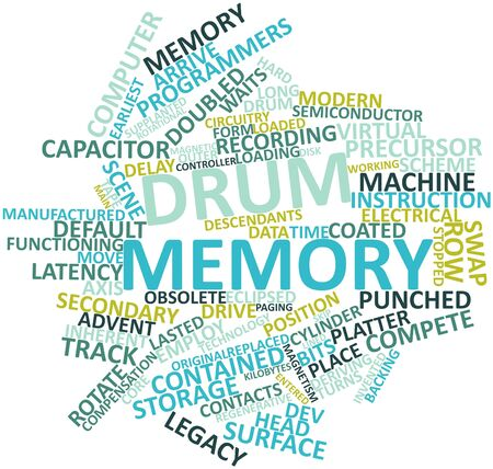 dev: Abstract word cloud for Drum memory with related tags and terms Stock Photo