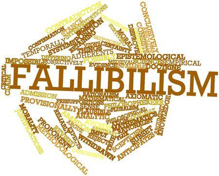 Abstract woordwolk voor fallibilisme met gerelateerde tags en voorwaarden