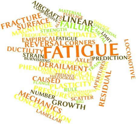 lamellar: Abstract word cloud for Fatigue with related tags and terms Stock Photo