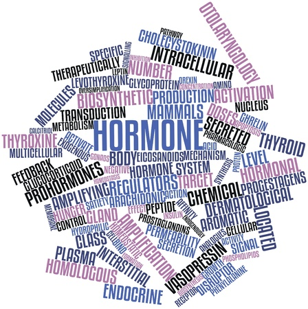 hormonal: Abstract word cloud for Hormone with related tags and terms