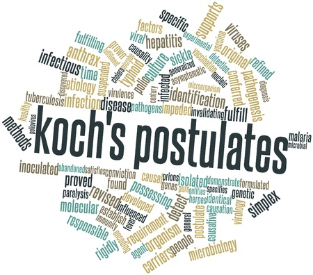 discovered: Abstract word cloud for Kochs postulates with related tags and terms