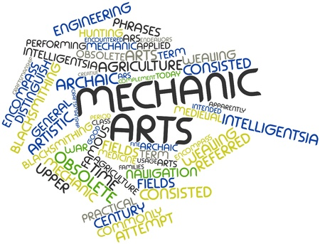 encountered: Abstract word cloud for Mechanic arts with related tags and terms