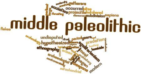 hienas: Nube palabra abstracta para Paleolítico Medio con etiquetas y términos relacionados