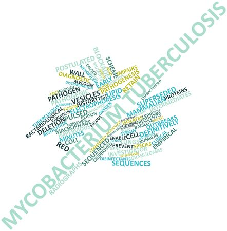 elicit: Abstract word cloud for Mycobacterium tuberculosis with related tags and terms Stock Photo