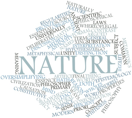 Abstract word cloud for Nature with related tags and terms