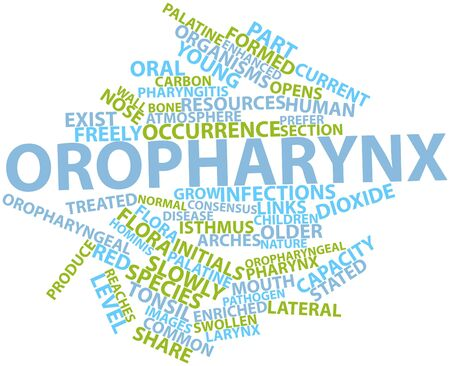 Abstract word cloud for Oropharynx with related tags and terms