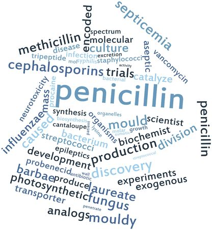 syphilis: Abstract word cloud for Penicillin with related tags and terms