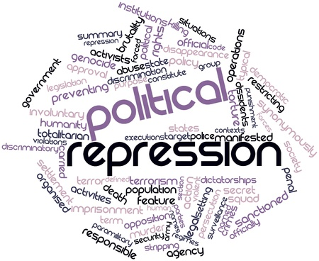 totalitarian: Abstract word cloud for Political repression with related tags and terms