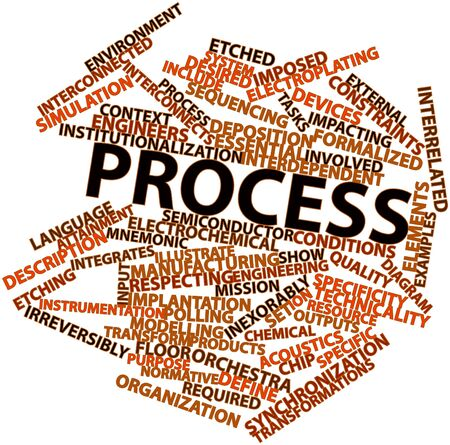 imposed: Abstract word cloud for Process with related tags and terms