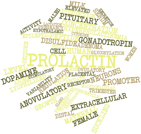 sexual activity: Abstract word cloud for Prolactin with related tags and terms Stock Photo