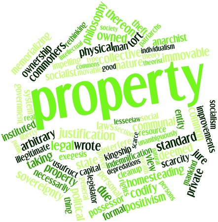owned: Abstract word cloud for Property with related tags and terms