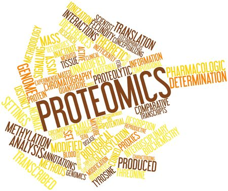 drug discovery: Abstract word cloud for Proteomics with related tags and terms