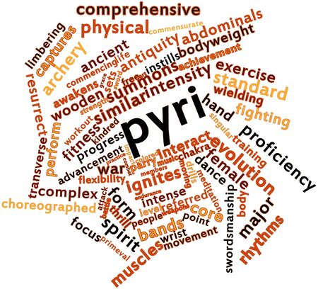 Abstract word cloud for Pyri with related tags and terms Stock Photo - 16679224