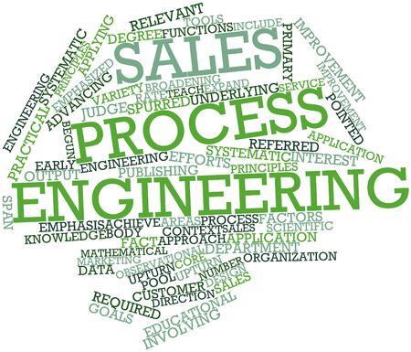 observational: Nube palabra abstracta para la ingenier�a de procesos de venta con etiquetas y t�rminos relacionados