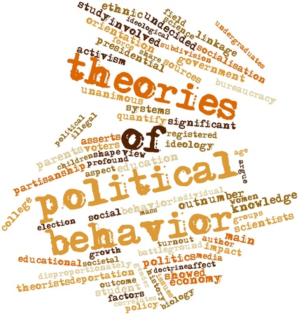 ideological: Abstract word cloud for Theories of political behavior with related tags and terms