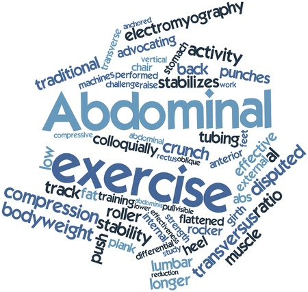 deficit target: Abstract word cloud for Abdominal exercise with related tags and terms